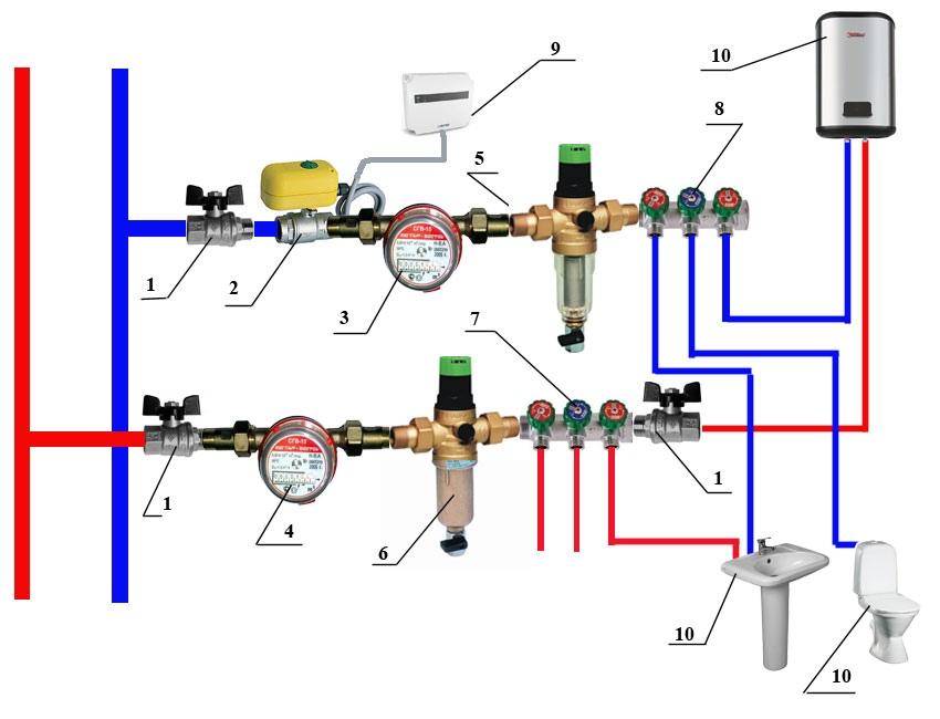 Схема гребенки холодной горячей воды